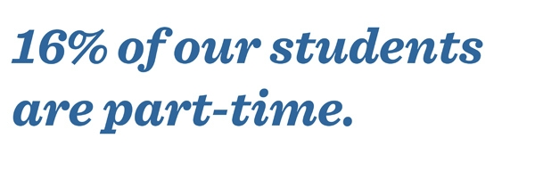part time while studying Many students wouldn't be able to survive financially without their part-time paid work while they are studying full-time and that guardian news and media.